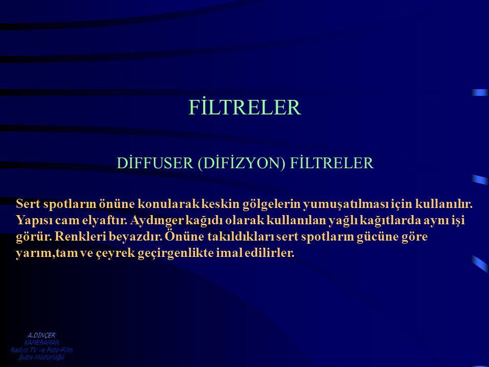 DİFFUSER (DİFİZYON) FİLTRELER