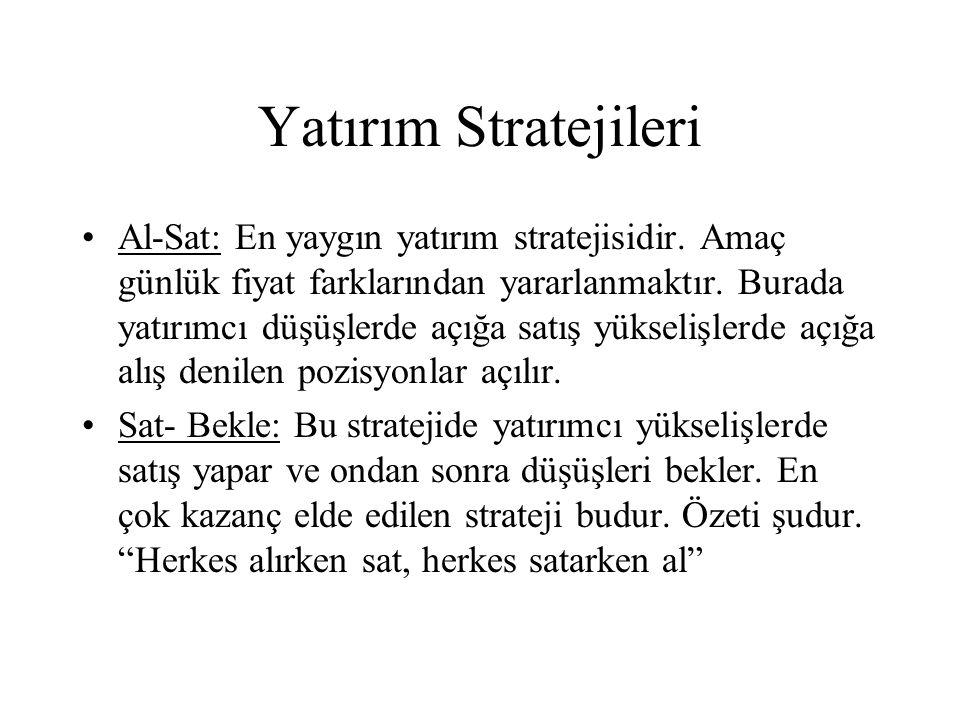 Yatırım Stratejileri