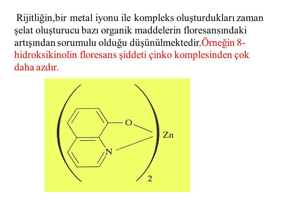 Rijitliğin,bir metal iyonu ile kompleks oluşturdukları zaman şelat oluşturucu bazı organik maddelerin floresansındaki artışından sorumulu olduğu düşünülmektedir.Örneğin 8-hidroksikinolin floresans şiddeti çinko komplesinden çok daha azdır.
