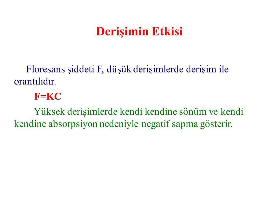 Derişimin Etkisi Floresans şiddeti F, düşük derişimlerde derişim ile orantılıdır. F=KC.