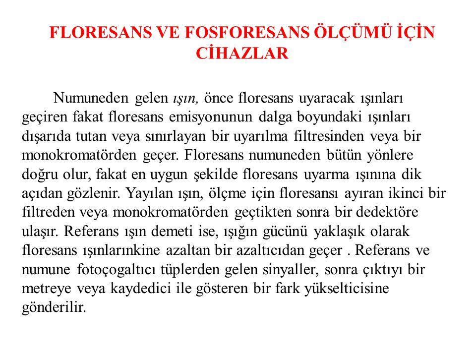 FLORESANS VE FOSFORESANS ÖLÇÜMÜ İÇİN CİHAZLAR
