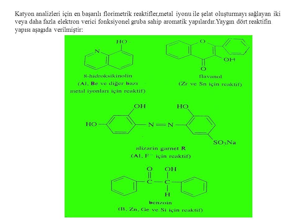 Katyon analizleri için en başarılı florimetrik reaktifler,metal iyonu ile şelat oluşturmayı sağlayan iki veya daha fazla elektron verici fonksiyonel gruba sahip aromatik yapılardır.Yaygın dört reaktifin yapısı aşagıda verilmiştir:
