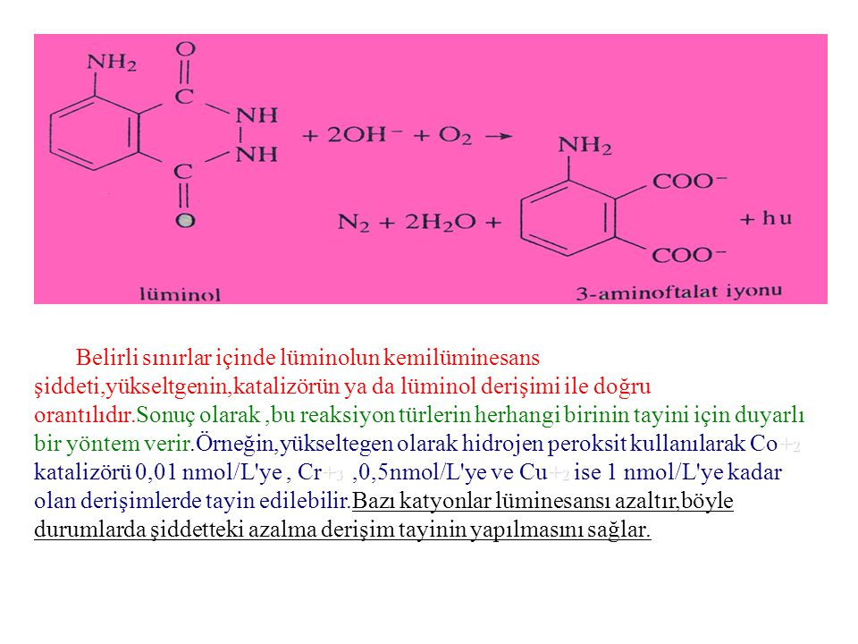 Belirli sınırlar içinde lüminolun kemilüminesans şiddeti,yükseltgenin,katalizörün ya da lüminol derişimi ile doğru orantılıdır.Sonuç olarak ,bu reaksiyon türlerin herhangi birinin tayini için duyarlı bir yöntem verir.Örneğin,yükseltegen olarak hidrojen peroksit kullanılarak Co+2 katalizörü 0,01 nmol/L ye , Cr+3 ,0,5nmol/L ye ve Cu+2 ise 1 nmol/L ye kadar olan derişimlerde tayin edilebilir.Bazı katyonlar lüminesansı azaltır,böyle durumlarda şiddetteki azalma derişim tayinin yapılmasını sağlar.