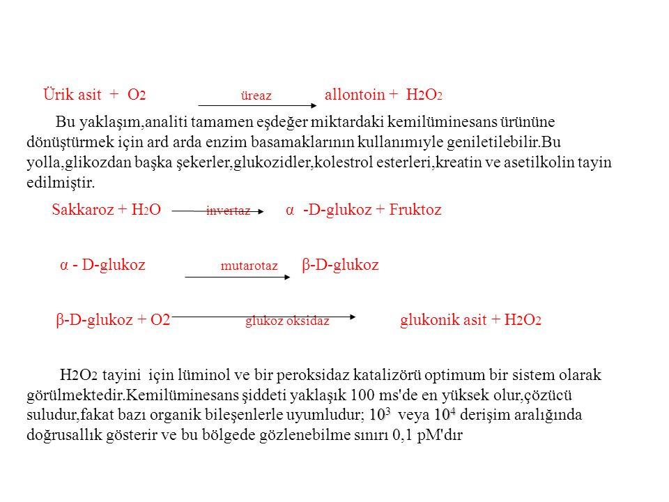 Ürik asit + O2 üreaz allontoin + H2O2
