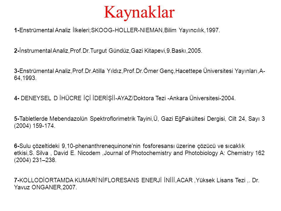 Kaynaklar 1-Enstrümental Analiz İlkeleri;SKOOG-HOLLER-NIEMAN,Bilim Yayıncılık,1997.