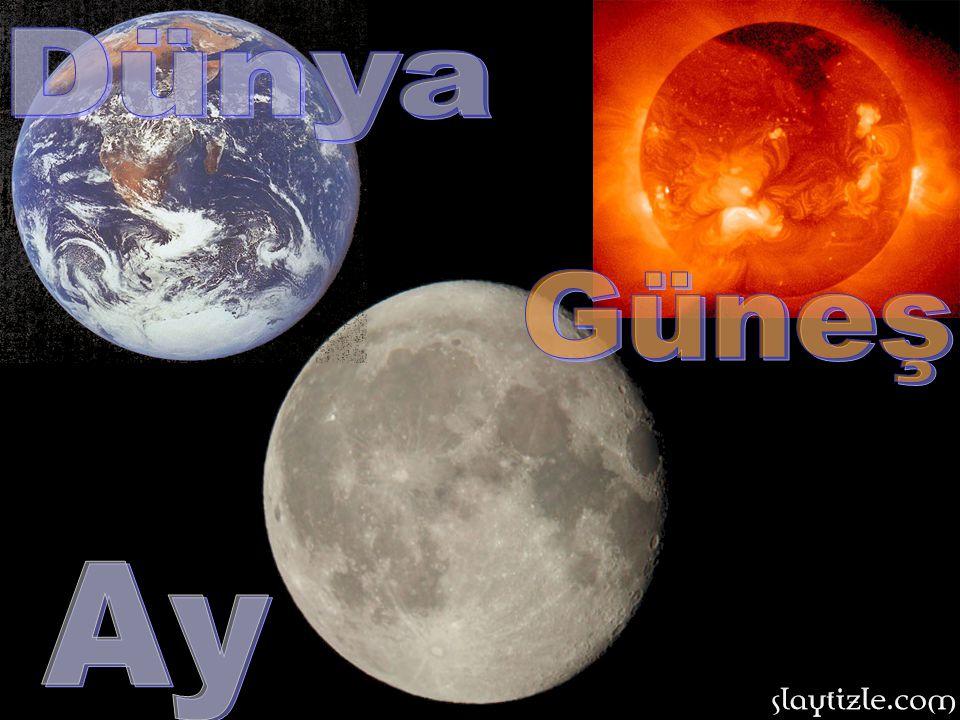 Dünya Güneş Ay