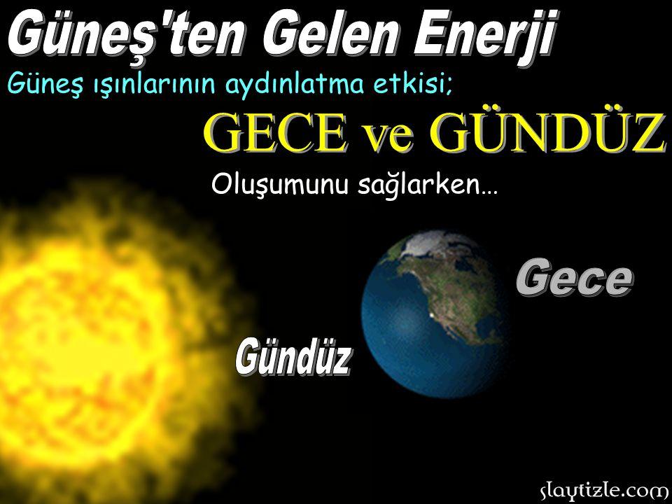 Güneş ten Gelen Enerji GECE ve GÜNDÜZ Gece Gündüz