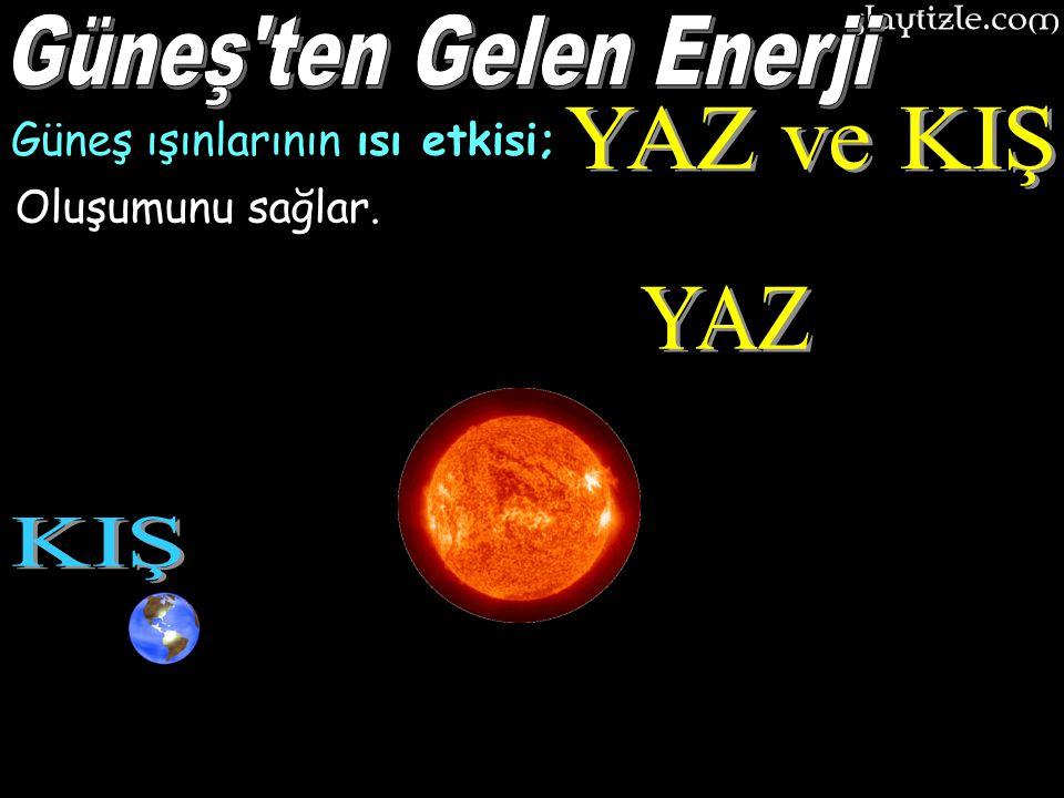 Güneş ten Gelen Enerji YAZ ve KIŞ YAZ KIŞ