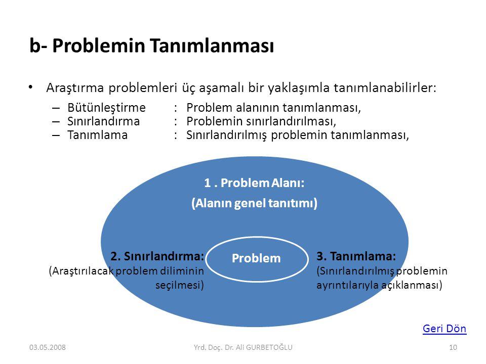b- Problemin Tanımlanması