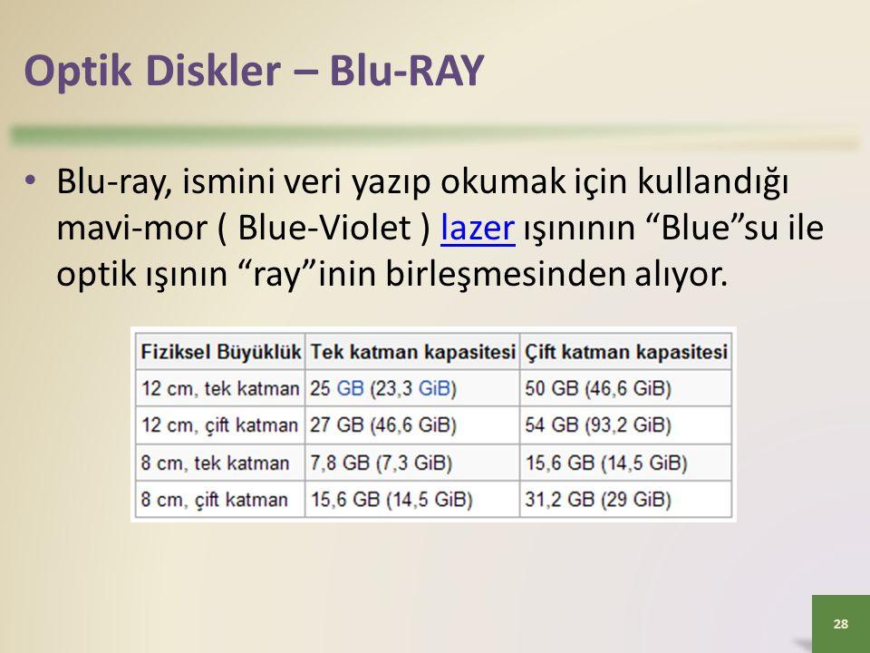 Optik Diskler – Blu-RAY