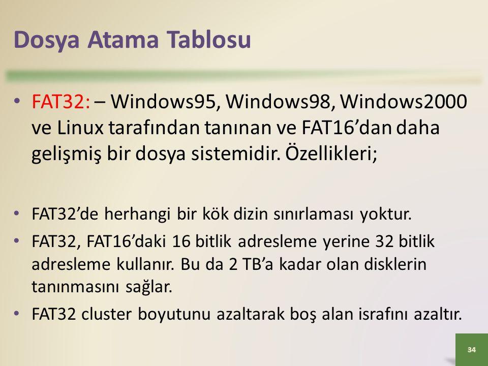 Dosya Atama Tablosu