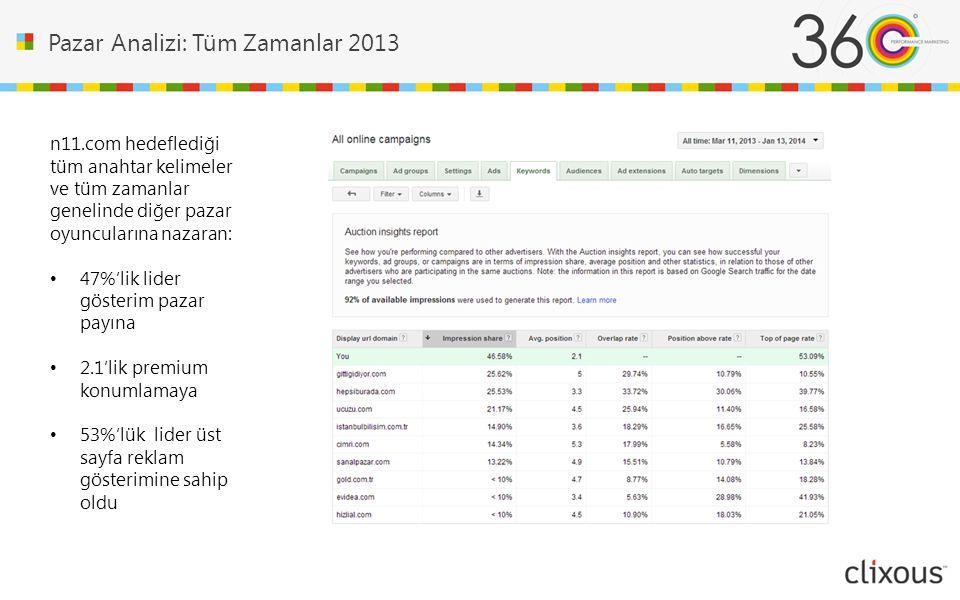 Pazar Analizi: Tüm Zamanlar 2013