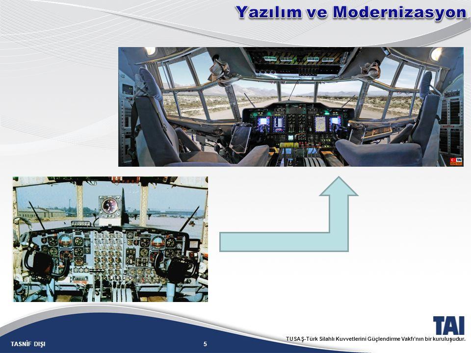 Yazılım ve Modernizasyon