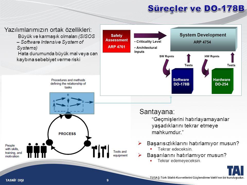 Süreçler ve DO-178B Santayana: Yazılımlarımızın ortak özellikleri: