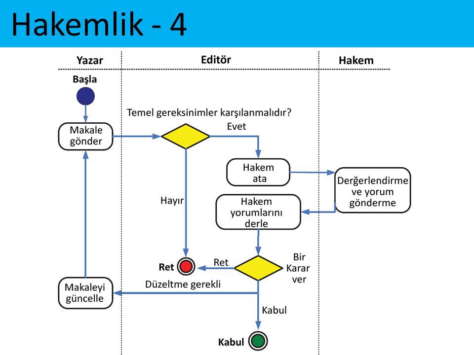 Hakemlik - 4