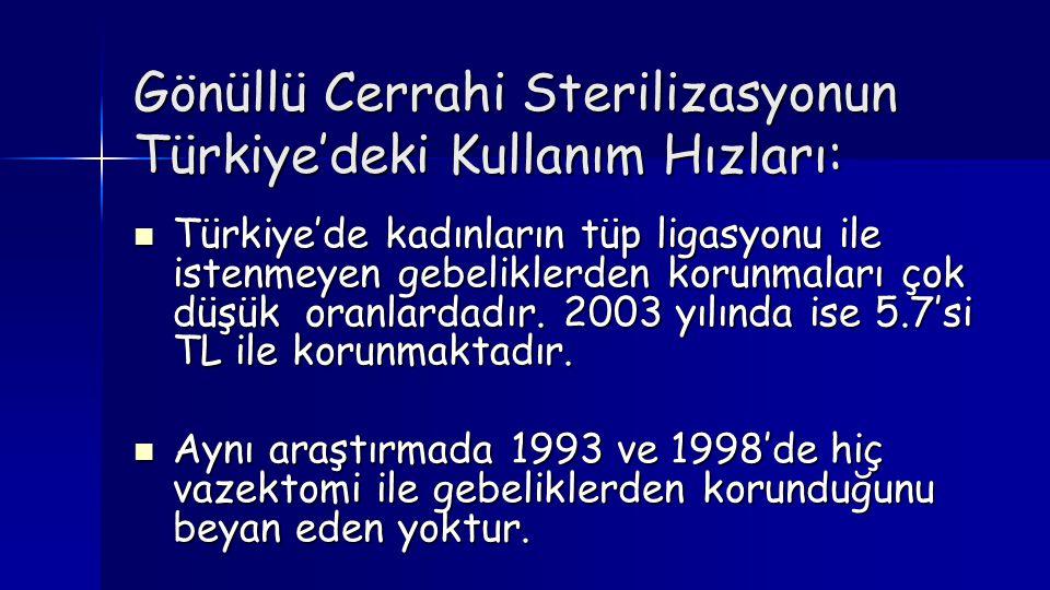 Gönüllü Cerrahi Sterilizasyonun Türkiye'deki Kullanım Hızları: