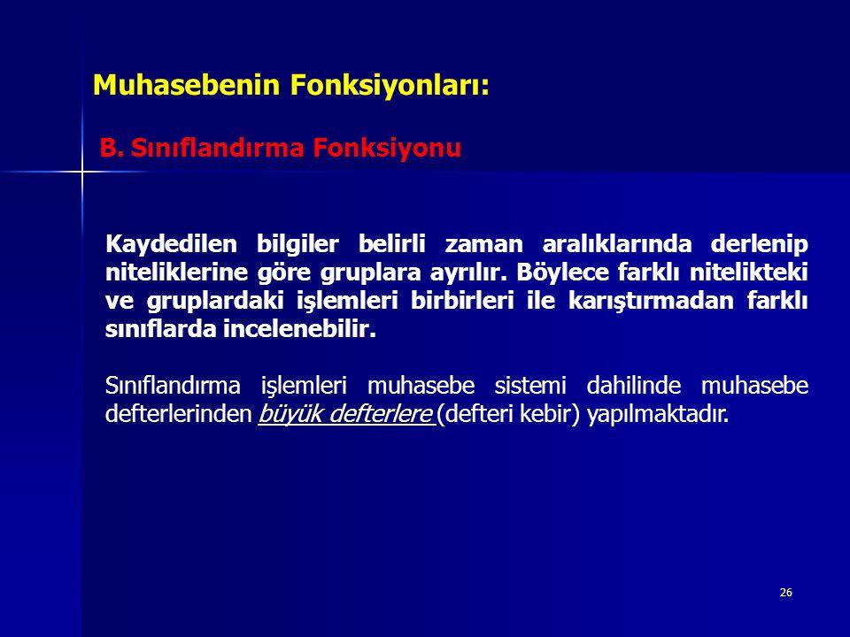 Muhasebenin Fonksiyonları: