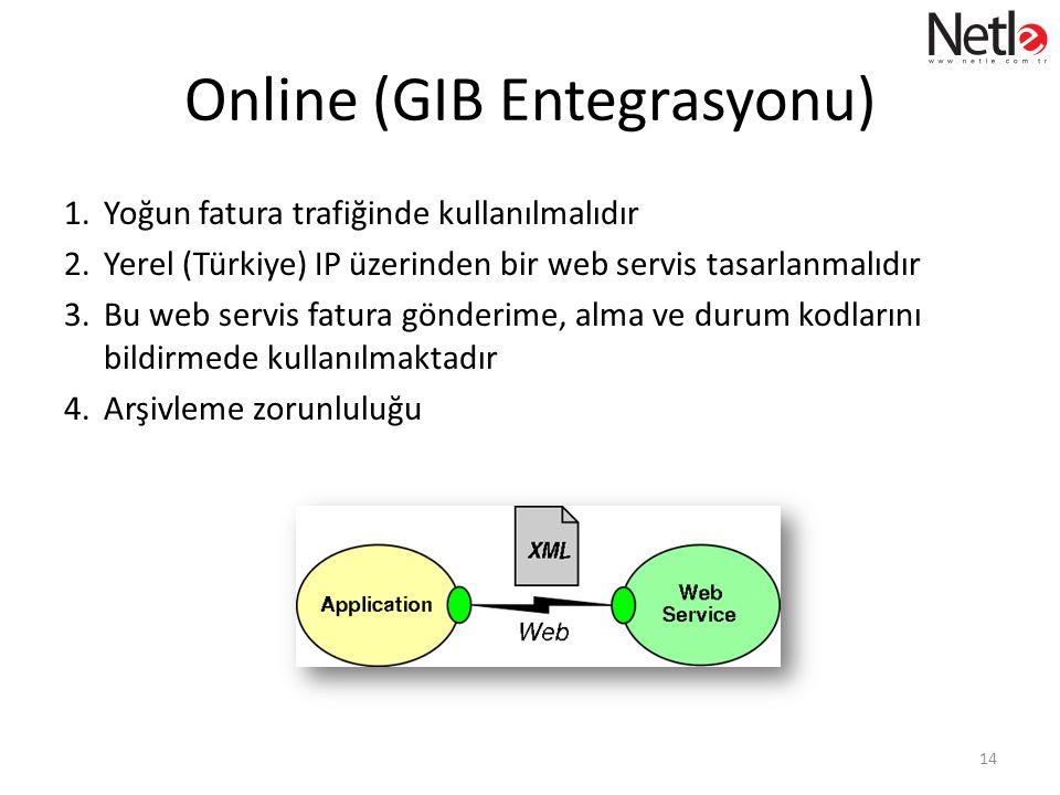 Online (GIB Entegrasyonu)