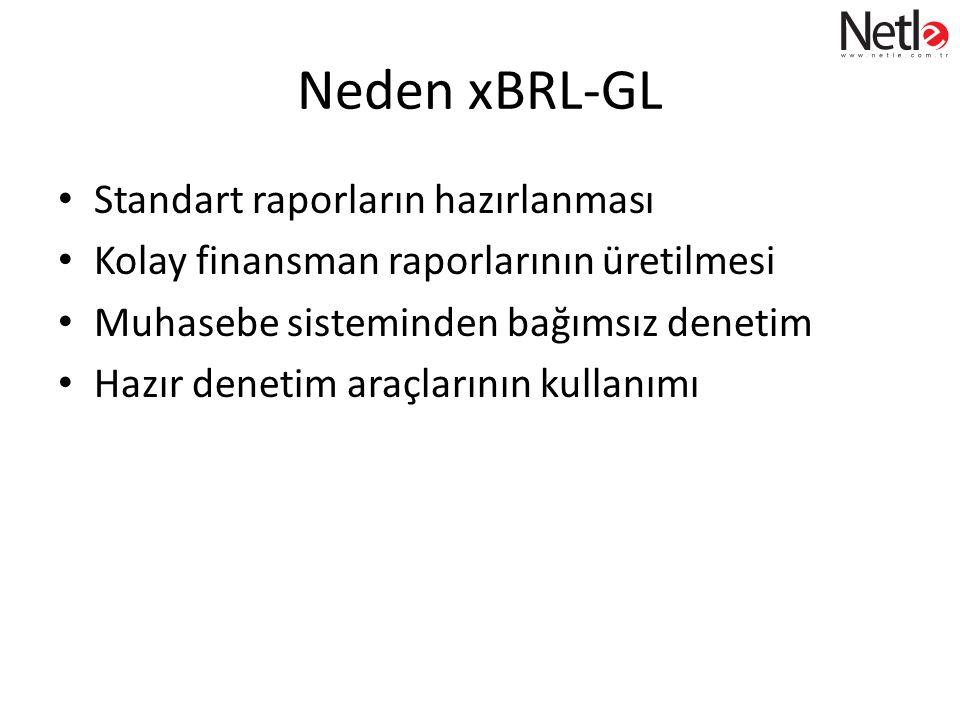 Neden xBRL-GL Standart raporların hazırlanması