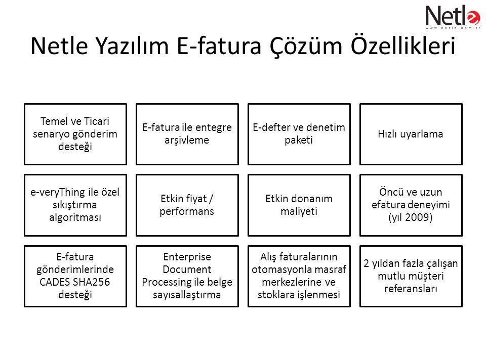 Netle Yazılım E-fatura Çözüm Özellikleri