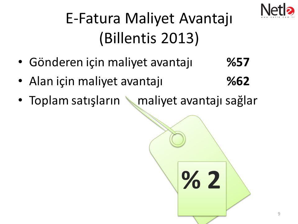 E-Fatura Maliyet Avantajı (Billentis 2013)