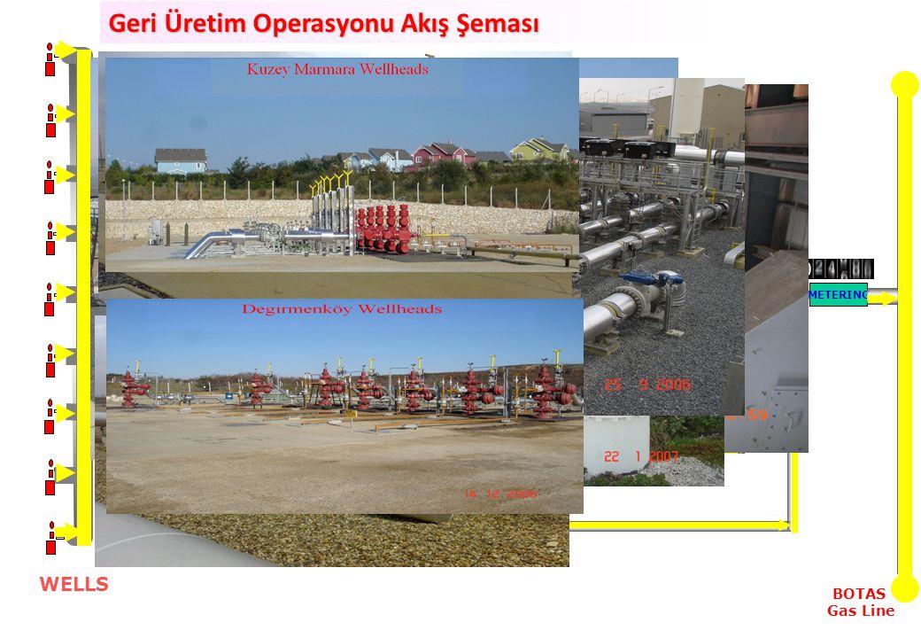 Geri Üretim Operasyonu Akış Şeması