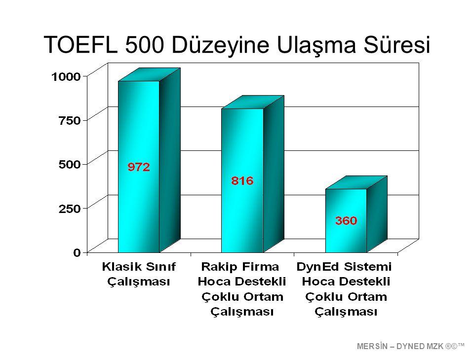 TOEFL 500 Düzeyine Ulaşma Süresi