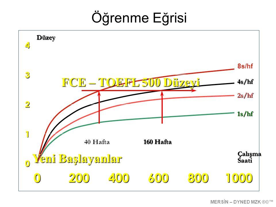 Öğrenme Eğrisi FCE – TOEFL 500 Düzeyi Yeni Başlayanlar 200 400 600 800