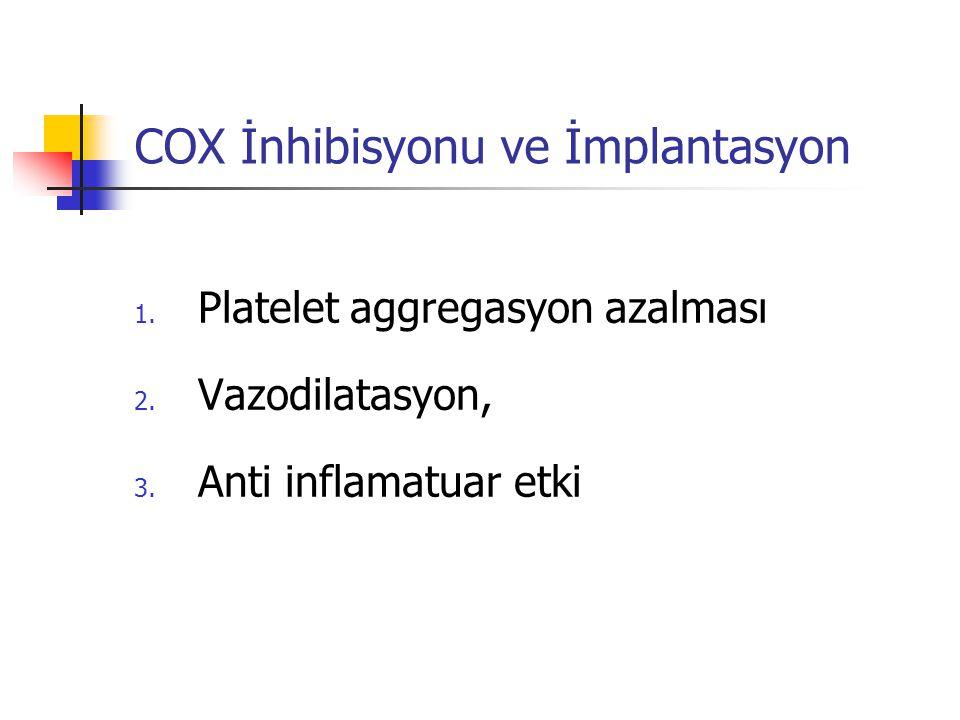 COX İnhibisyonu ve İmplantasyon