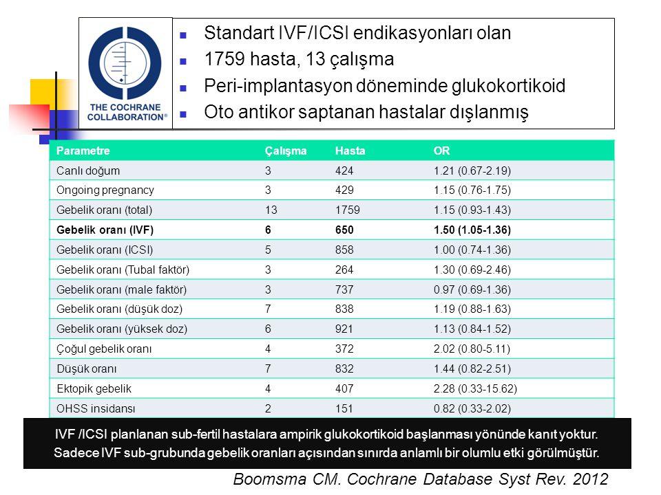 Standart IVF/ICSI endikasyonları olan 1759 hasta, 13 çalışma