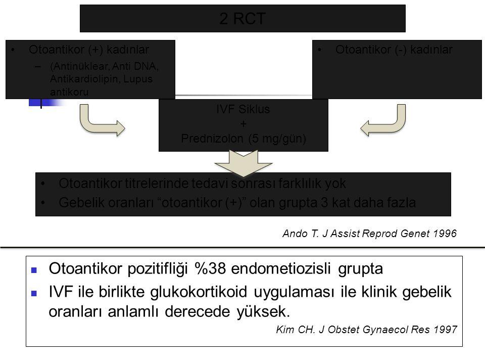 IVF Siklus + Prednizolon (5 mg/gün)