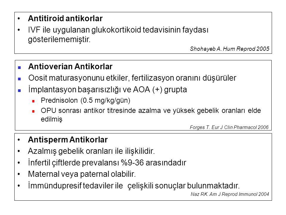 Antitiroid antikorlar