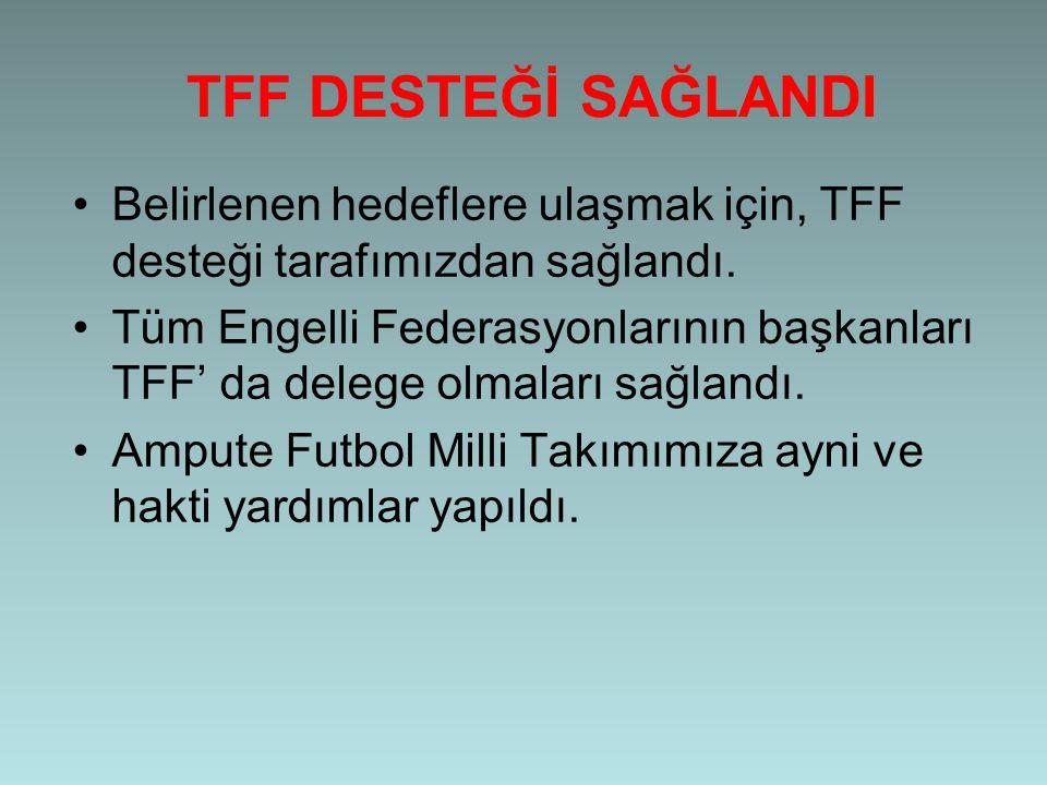 TFF DESTEĞİ SAĞLANDI Belirlenen hedeflere ulaşmak için, TFF desteği tarafımızdan sağlandı.
