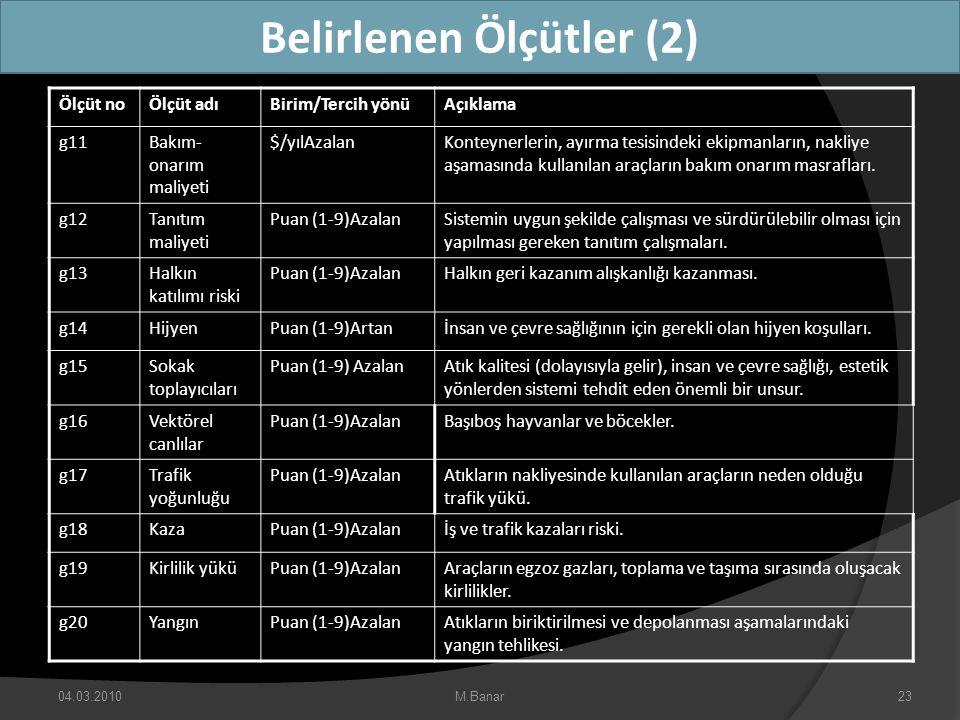 Belirlenen Ölçütler (2)