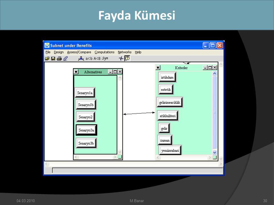 Fayda Kümesi 04.03.2010 M.Banar