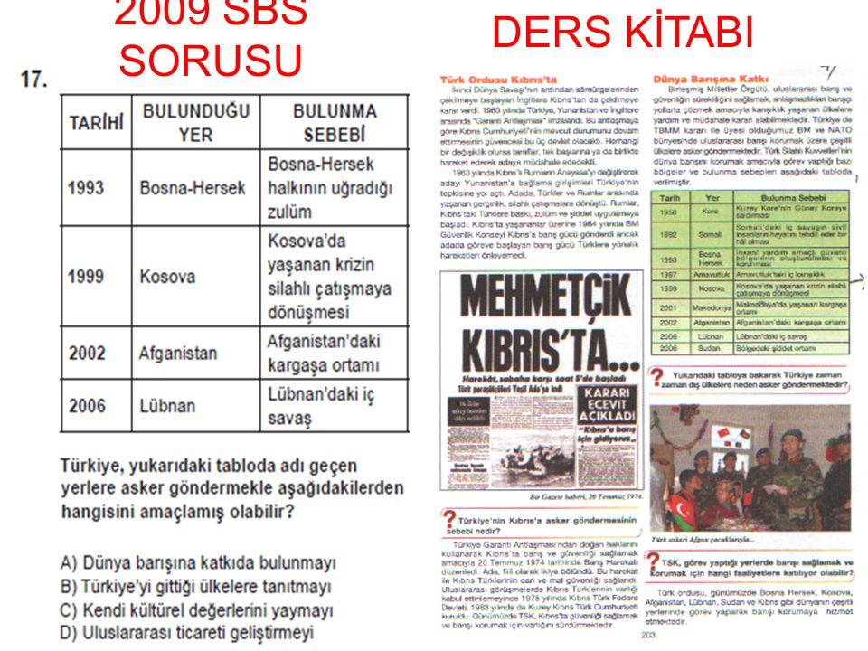 DERS KİTABI 2009 SBS SORUSU