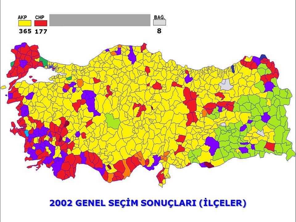 2002 GENEL SEÇİM SONUÇLARI (İLÇELER)