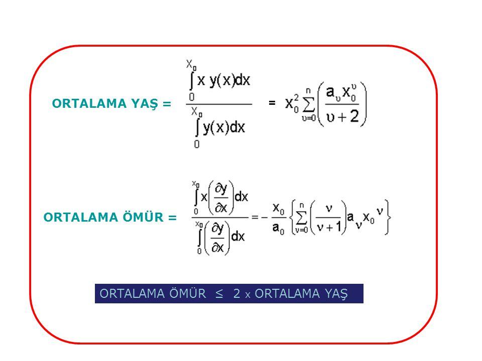 ORTALAMA YAŞ = = ORTALAMA ÖMÜR = ORTALAMA ÖMÜR ≤ 2 x ORTALAMA YAŞ