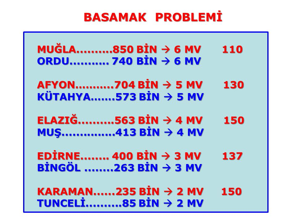 BASAMAK PROBLEMİ MUĞLA..........850 BİN  6 MV 110