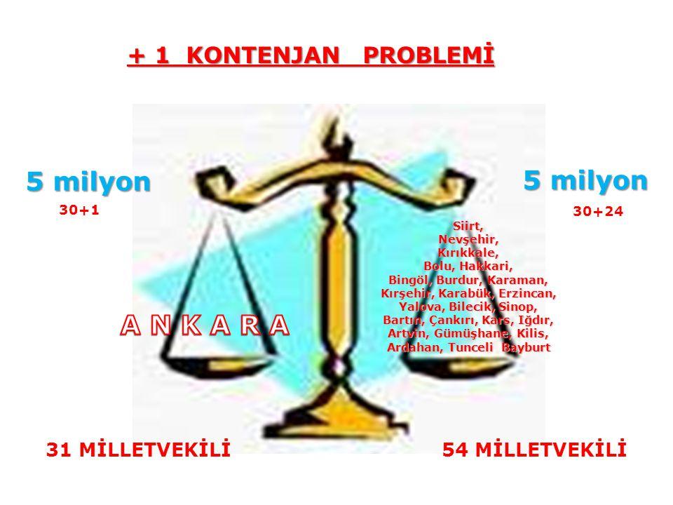5 milyon 5 milyon A N K A R A + 1 KONTENJAN PROBLEMİ