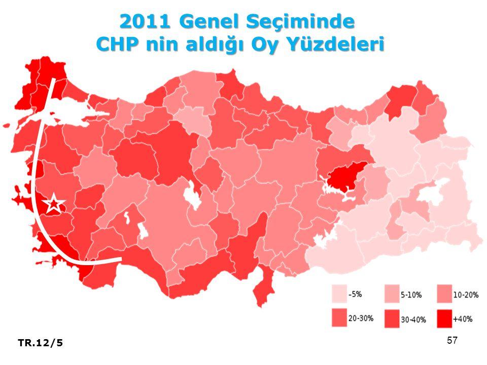 CHP nin aldığı Oy Yüzdeleri