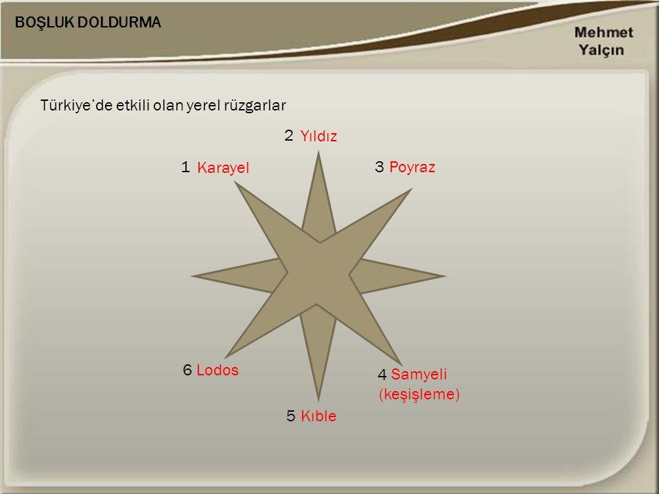 BOŞLUK DOLDURMA Türkiye'de etkili olan yerel rüzgarlar. 2. Yıldız. 1. Karayel. 3. Poyraz. 6.