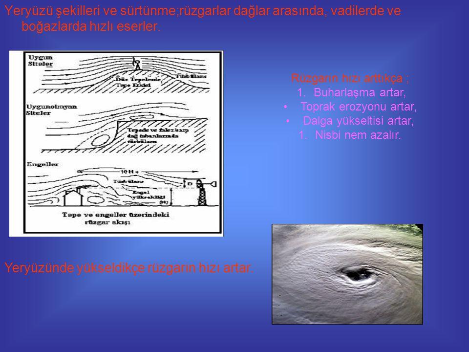 Yeryüzünde yükseldikçe rüzgarın hızı artar.