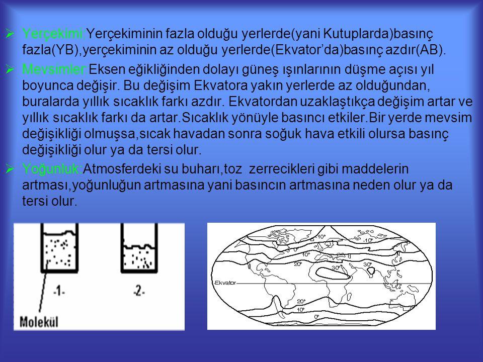 Yerçekimi:Yerçekiminin fazla olduğu yerlerde(yani Kutuplarda)basınç fazla(YB),yerçekiminin az olduğu yerlerde(Ekvator'da)basınç azdır(AB).