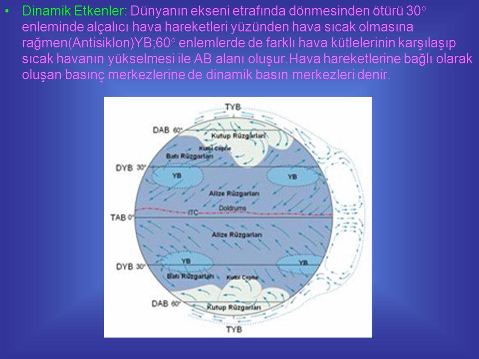 Dinamik Etkenler: Dünyanın ekseni etrafında dönmesinden ötürü 30 enleminde alçalıcı hava hareketleri yüzünden hava sıcak olmasına rağmen(Antisiklon)YB;60 enlemlerde de farklı hava kütlelerinin karşılaşıp sıcak havanın yükselmesi ile AB alanı oluşur.Hava hareketlerine bağlı olarak oluşan basınç merkezlerine de dinamik basın merkezleri denir.