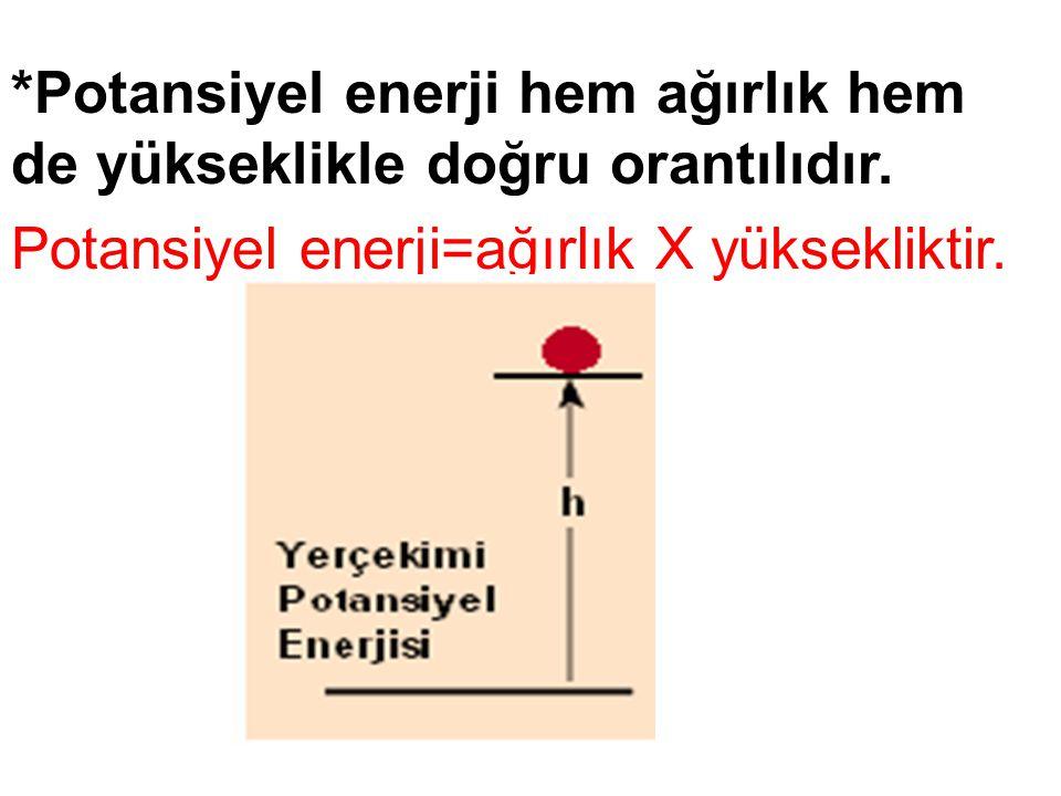 *Potansiyel enerji hem ağırlık hem de yükseklikle doğru orantılıdır.