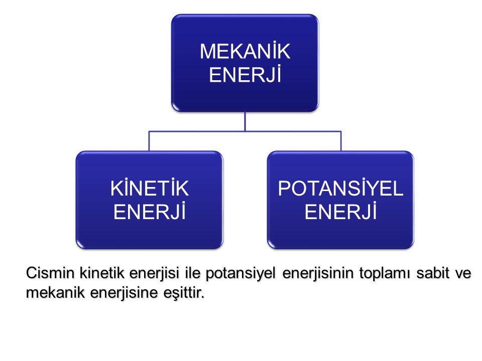 MEKANİK ENERJİ KİNETİK ENERJİ POTANSİYEL ENERJİ