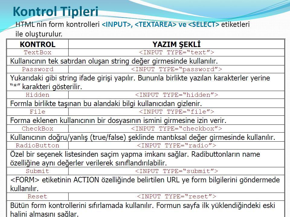 Kontrol Tipleri HTML nin form kontrolleri <INPUT>, <TEXTAREA> ve <SELECT> etiketleri. ile oluşturulur.