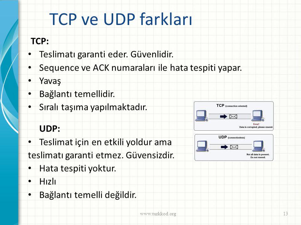 TCP ve UDP farkları TCP: Teslimatı garanti eder. Güvenlidir.