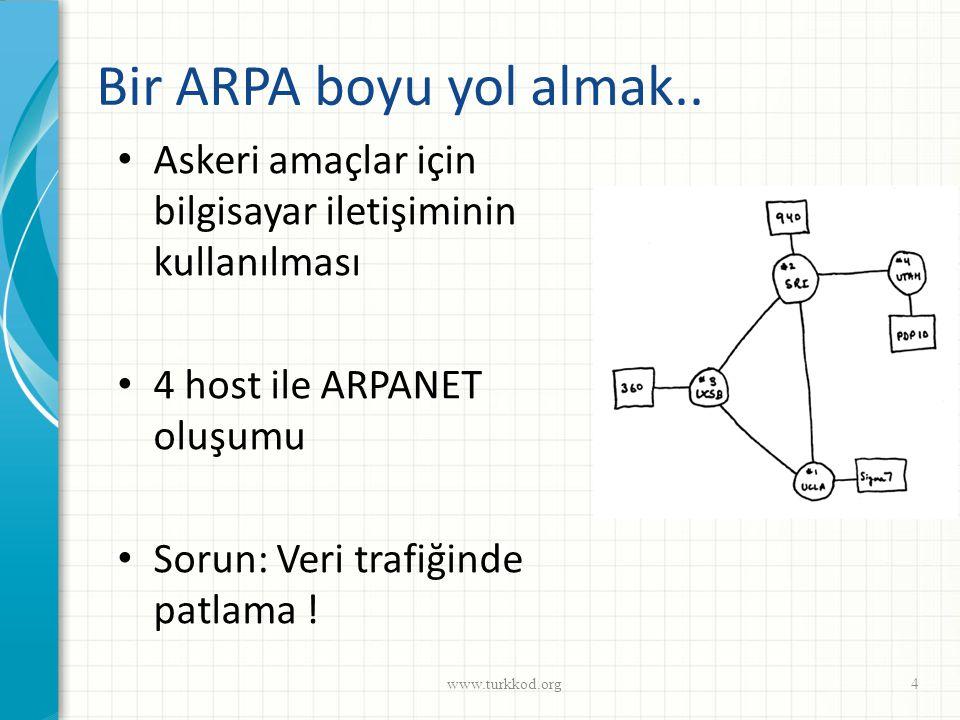 Bir ARPA boyu yol almak.. Askeri amaçlar için bilgisayar iletişiminin kullanılması. 4 host ile ARPANET oluşumu.
